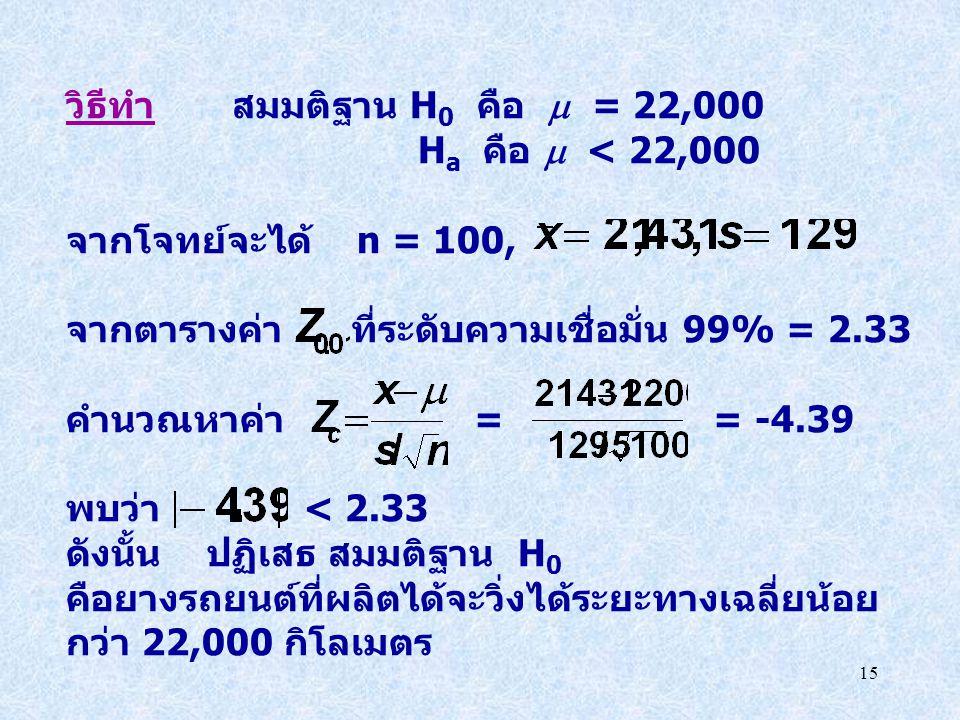 วิธีทำ สมมติฐาน H0 คือ  = 22,000