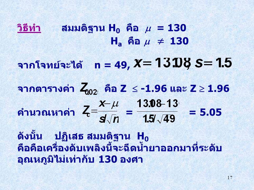 วิธีทำ สมมติฐาน H0 คือ  = 130