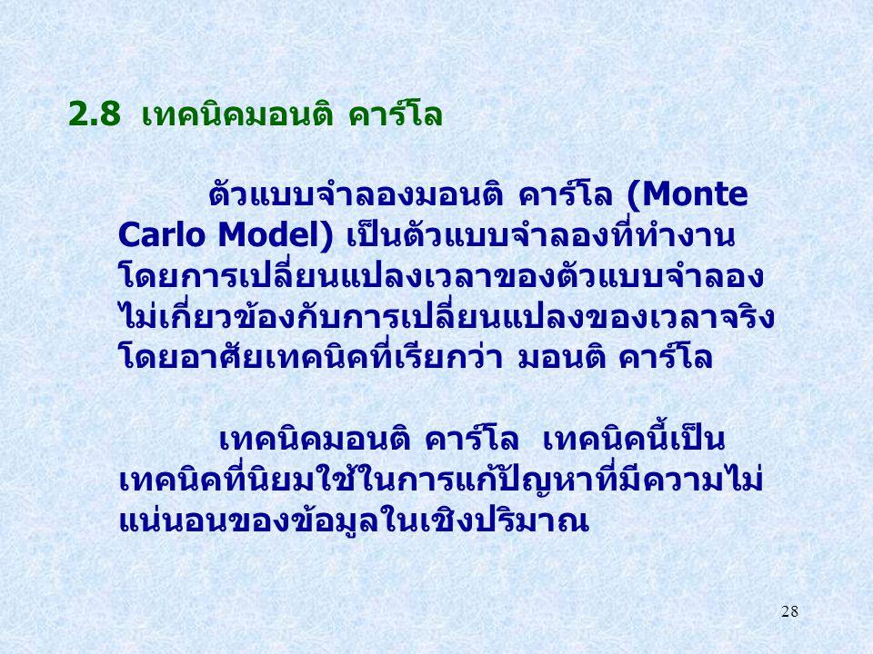 2.8 เทคนิคมอนติ คาร์โล