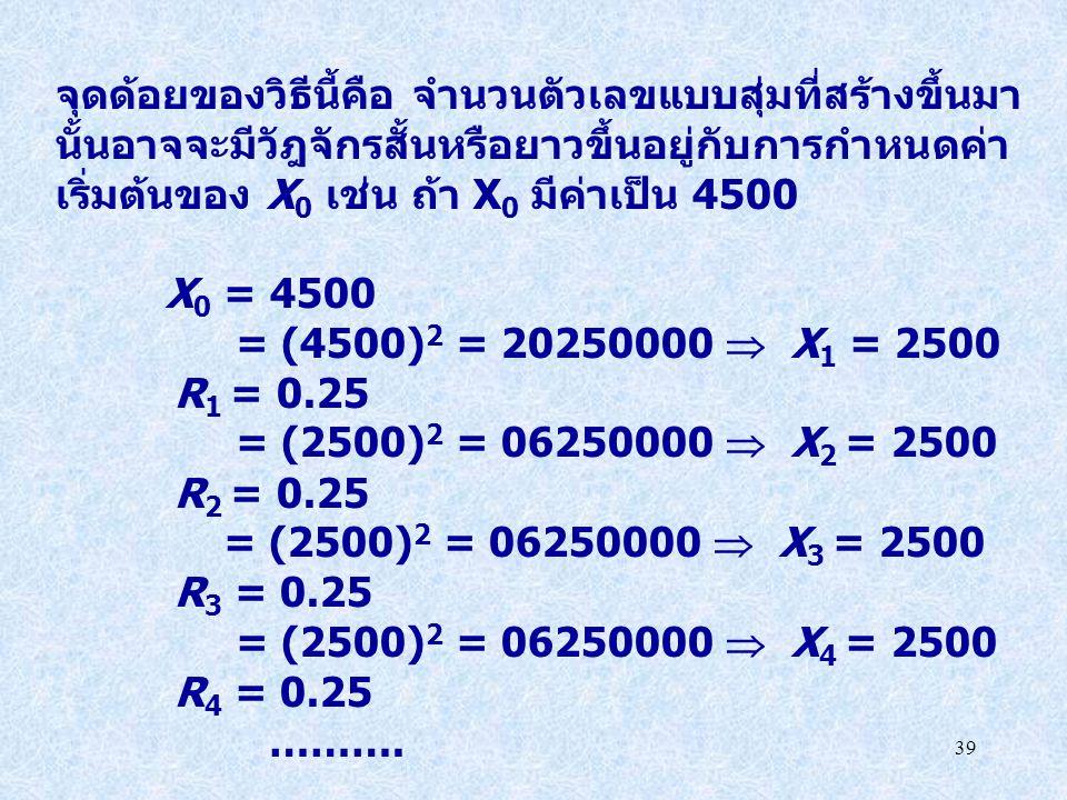 จุดด้อยของวิธีนี้คือ จำนวนตัวเลขแบบสุ่มที่สร้างขึ้นมานั้นอาจจะมีวัฎจักรสั้นหรือยาวขึ้นอยู่กับการกำหนดค่าเริ่มต้นของ X0 เช่น ถ้า X0 มีค่าเป็น 4500