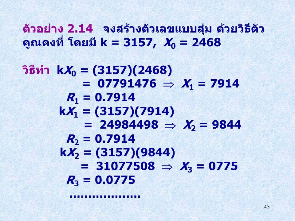 ตัวอย่าง 2.14 จงสร้างตัวเลขแบบสุ่ม ด้วยวิธีตัวคูณคงที่ โดยมี k = 3157, X0 = 2468