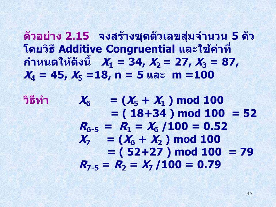 ตัวอย่าง 2.15 จงสร้างชุดตัวเลขสุ่มจำนวน 5 ตัว โดยวิธี Additive Congruential และใช้ค่าที่กำหนดให้ดังนี้ X1 = 34, X2 = 27, X3 = 87,
