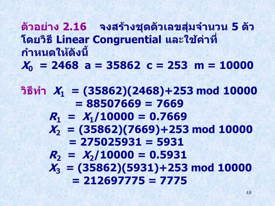 ตัวอย่าง 2.16 จงสร้างชุดตัวเลขสุ่มจำนวน 5 ตัว โดยวิธี Linear Congruential และใช้ค่าที่กำหนดให้ดังนี้