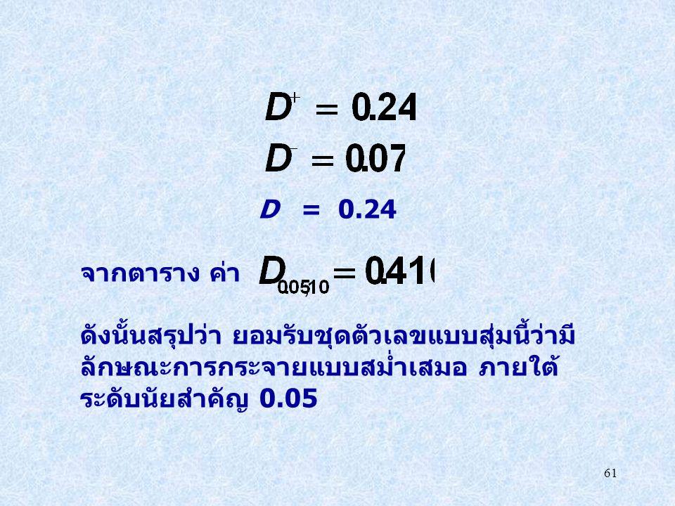 D = 0.24 จากตาราง ค่า.
