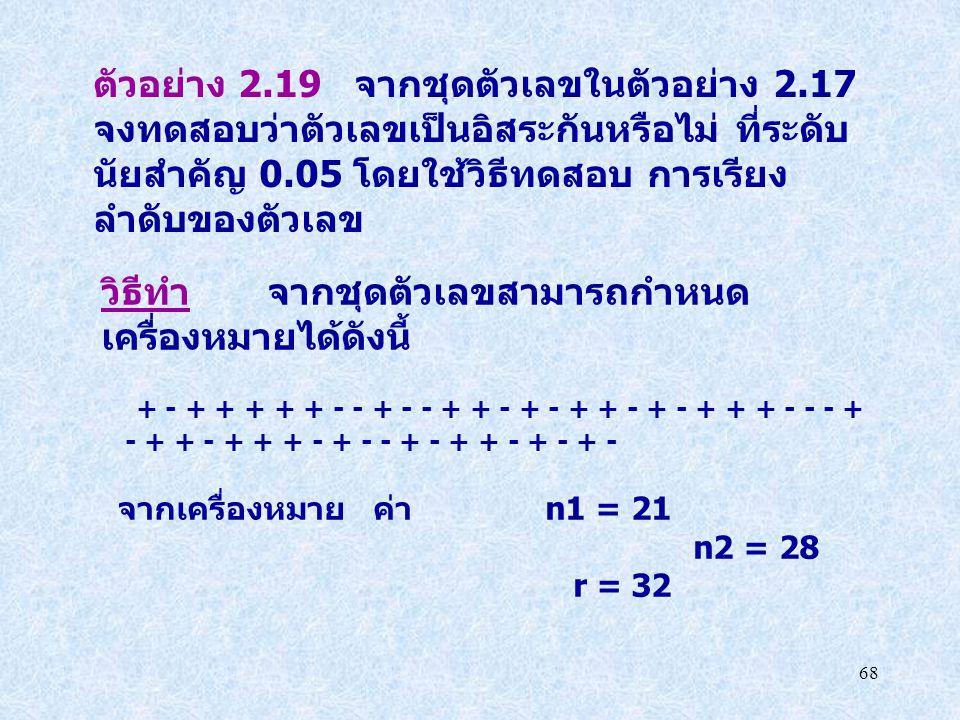 ตัวอย่าง 2.19 จากชุดตัวเลขในตัวอย่าง 2.17