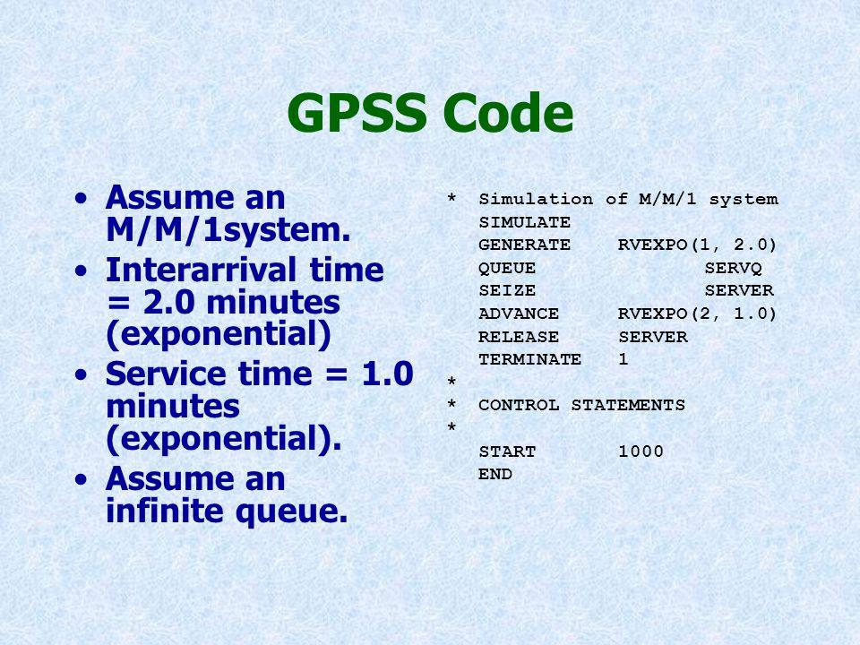 GPSS Code Assume an M/M/1system.