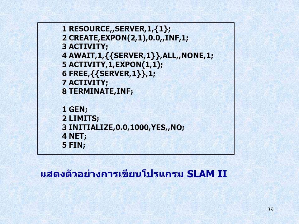 แสดงตัวอย่างการเขียนโปรแกรม SLAM II