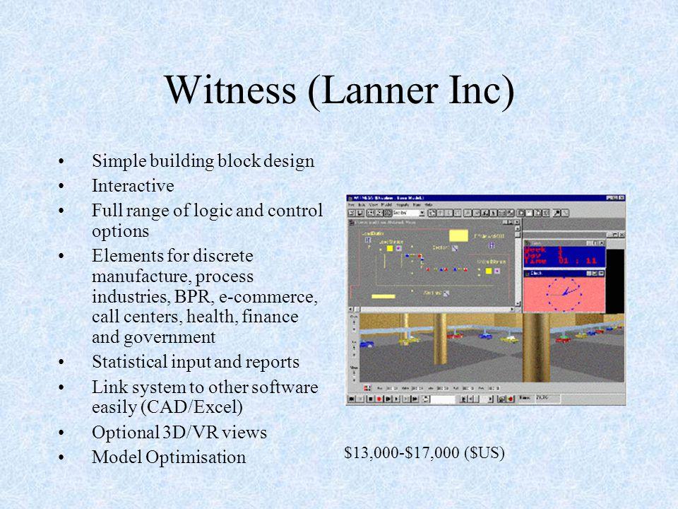 Witness (Lanner Inc) Simple building block design Interactive