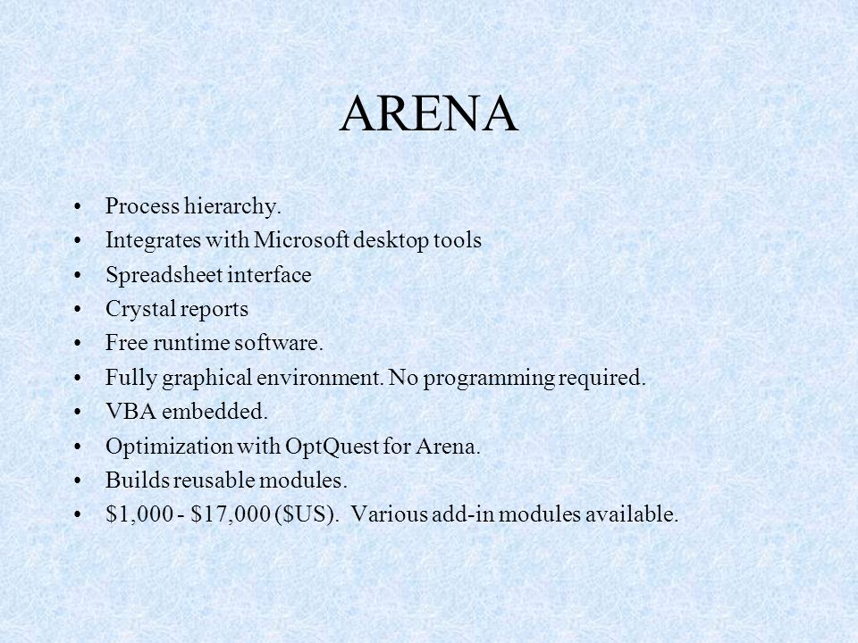 ARENA Process hierarchy. Integrates with Microsoft desktop tools