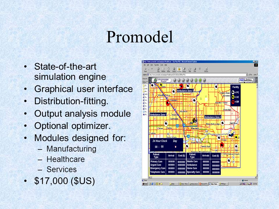 Promodel State-of-the-art simulation engine Graphical user interface