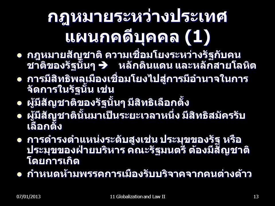 กฎหมายระหว่างประเทศ แผนกคดีบุคคล (1)
