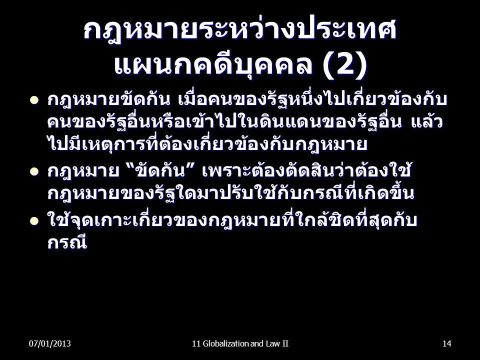 กฎหมายระหว่างประเทศ แผนกคดีบุคคล (2)