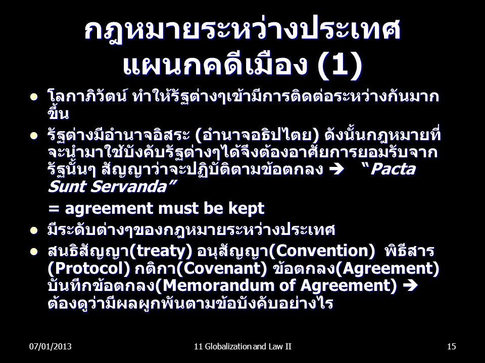 กฎหมายระหว่างประเทศ แผนกคดีเมือง (1)