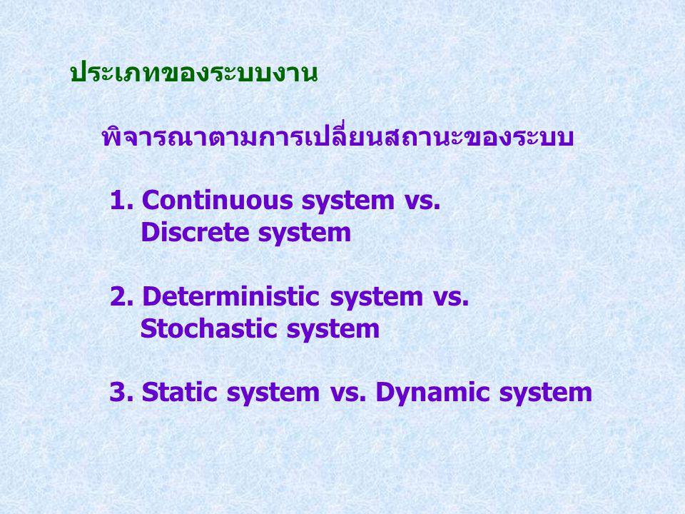 ประเภทของระบบงาน พิจารณาตามการเปลี่ยนสถานะของระบบ. 1. Continuous system vs. Discrete system. 2. Deterministic system vs.