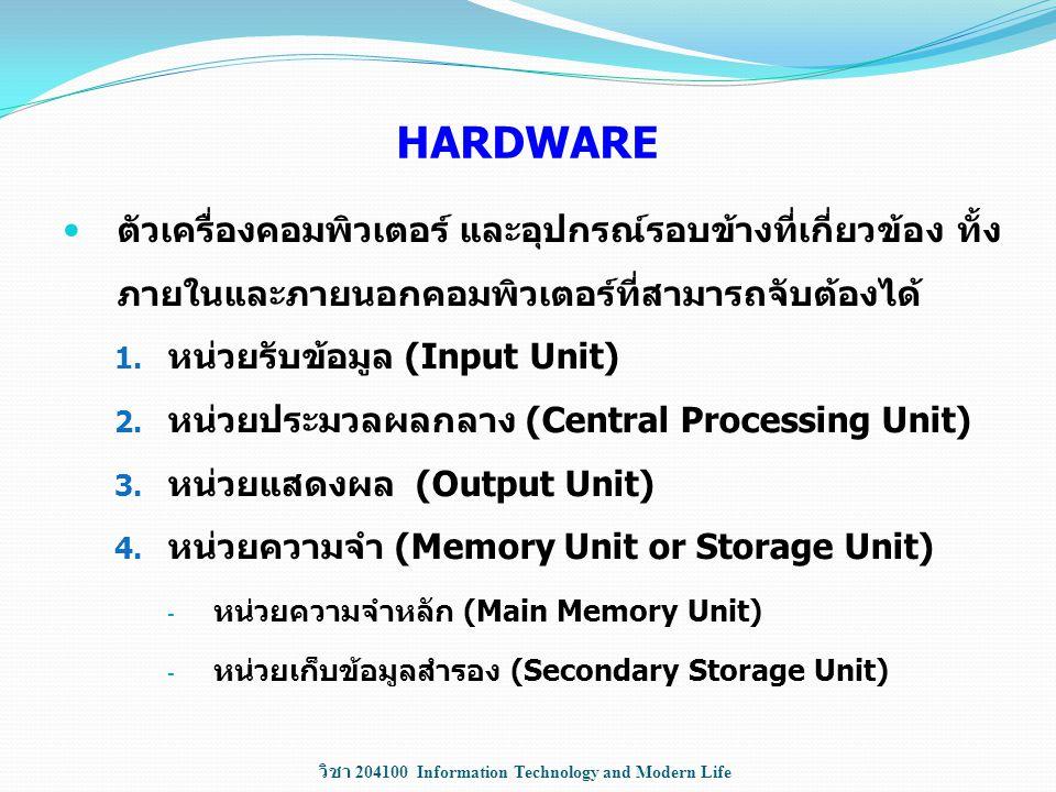 HARDWARE ตัวเครื่องคอมพิวเตอร์ และอุปกรณ์รอบข้างที่เกี่ยวข้อง ทั้งภายในและภายนอกคอมพิวเตอร์ที่สามารถจับต้องได้