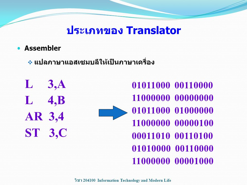 L 3,A L 4,B AR 3,4 ST 3,C ประเภทของ Translator 01011000 00110000