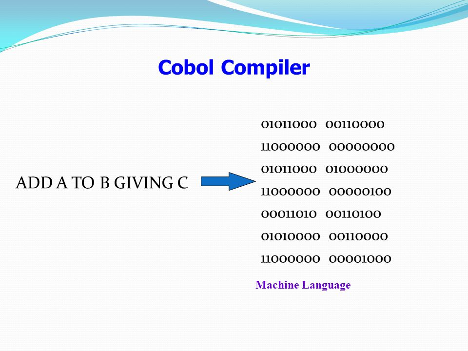 Cobol Compiler ADD A TO B GIVING C