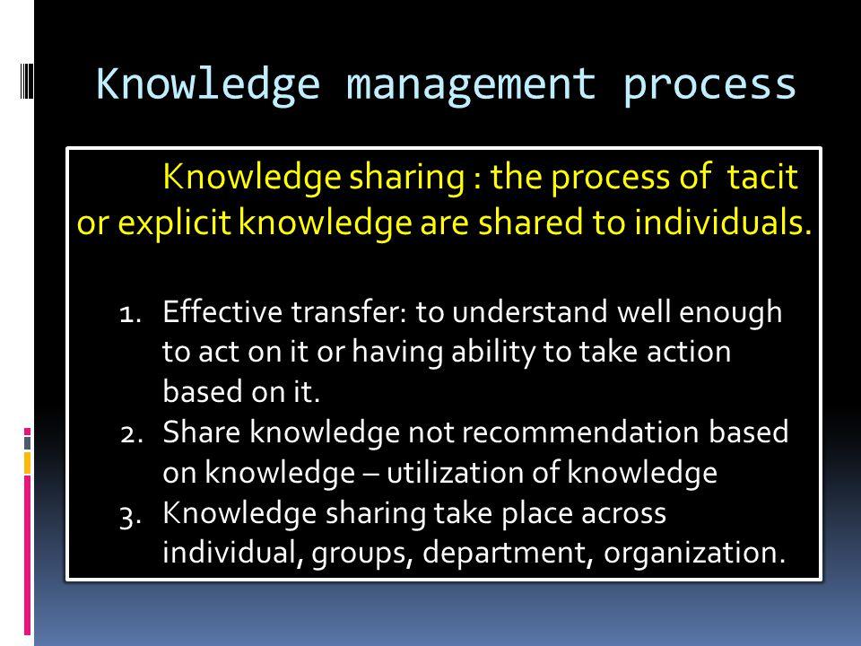 Knowledge management process