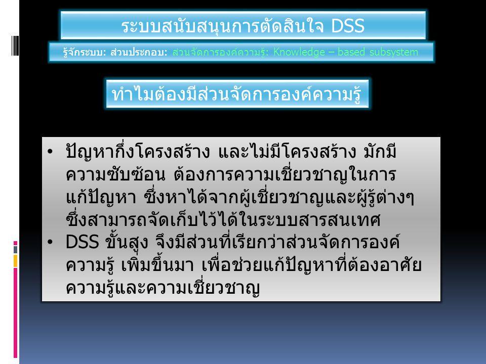 ระบบสนับสนุนการตัดสินใจ DSS