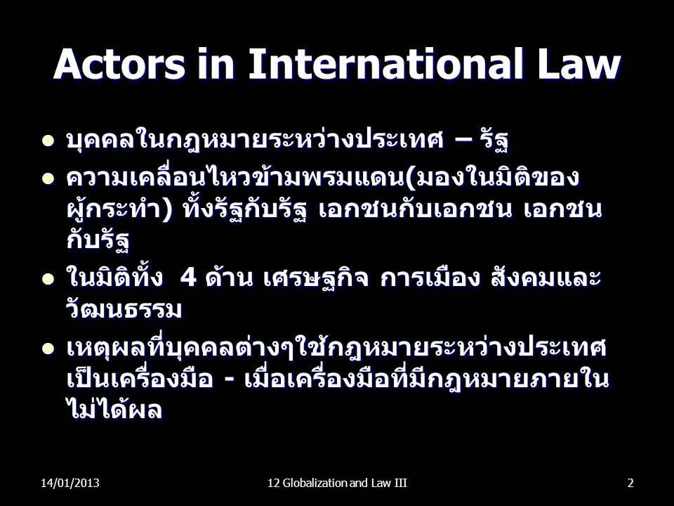 Actors in International Law