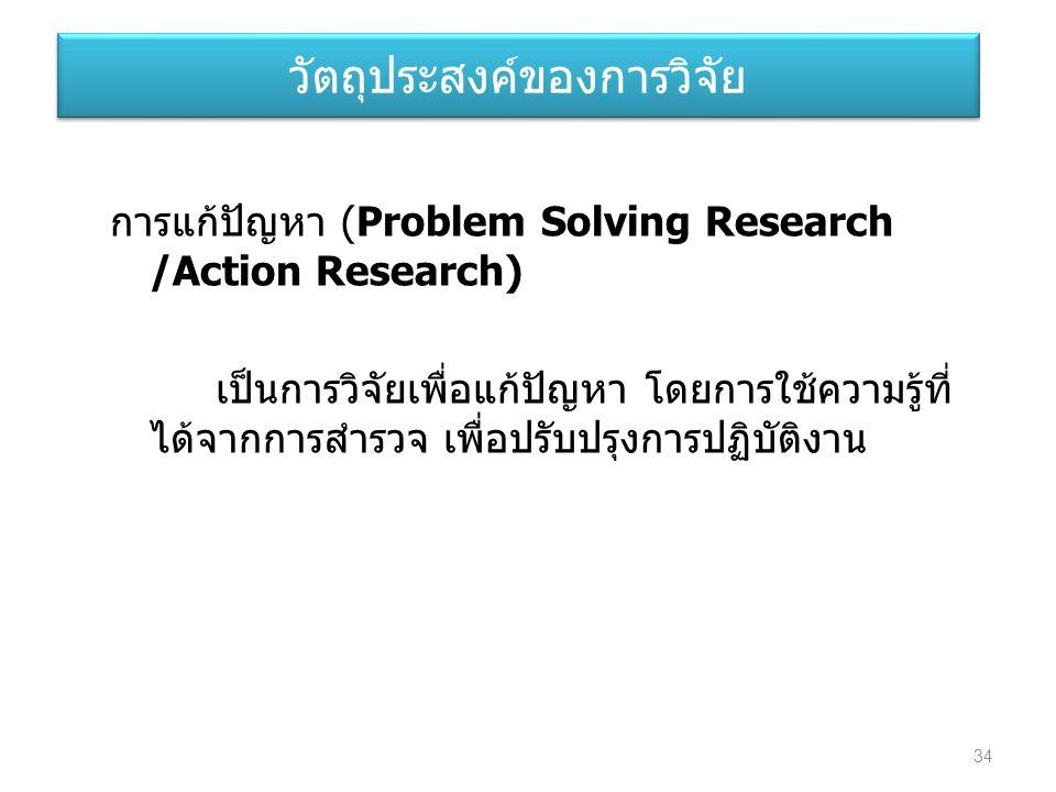 วัตถุประสงค์ของการวิจัย