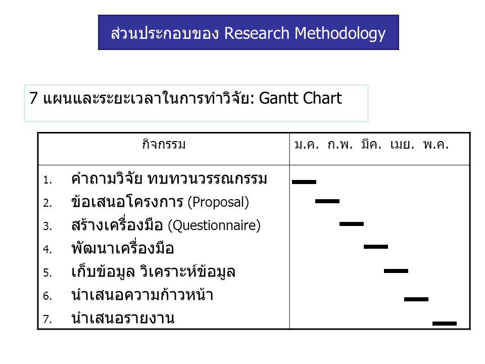 ส่วนประกอบของ Research Methodology