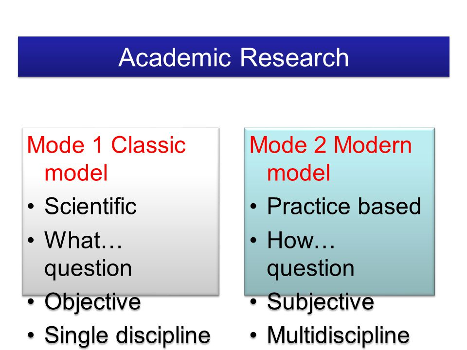 Academic Research Mode 1 Classic model Scientific What… question
