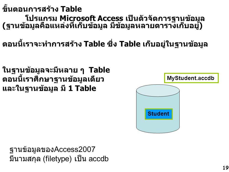 ขั้นตอนการสร้าง Table