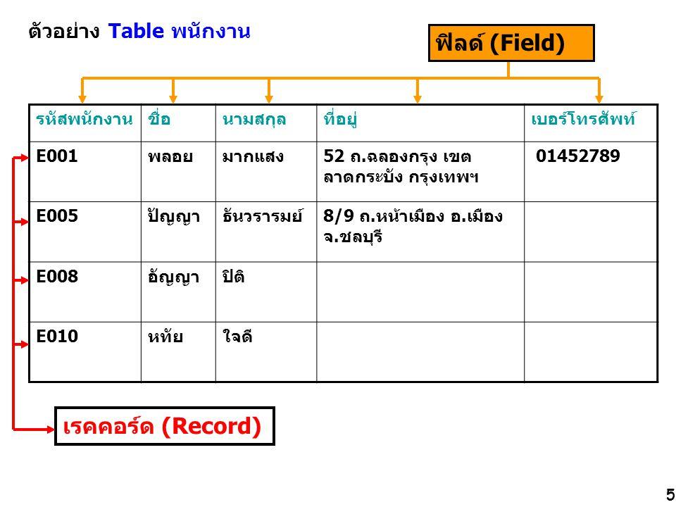 ตัวอย่าง Table พนักงาน