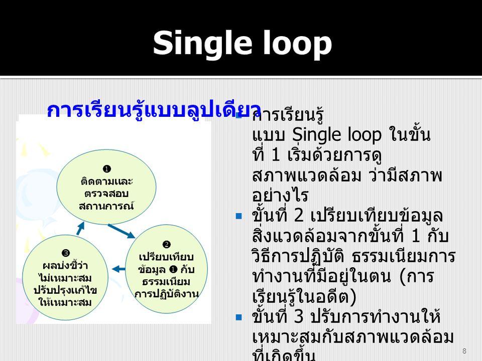 Single loop การเรียนรู้แบบลูปเดียว