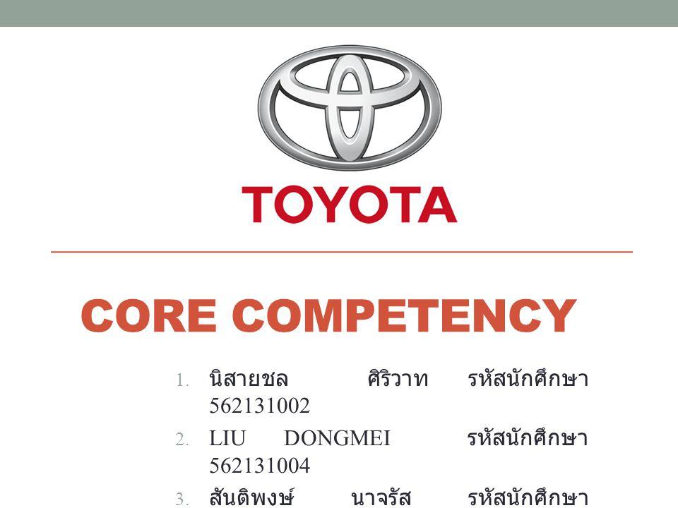 Core CompetencY นิสายชล ศิริวาท รหัสนักศึกษา 562131002