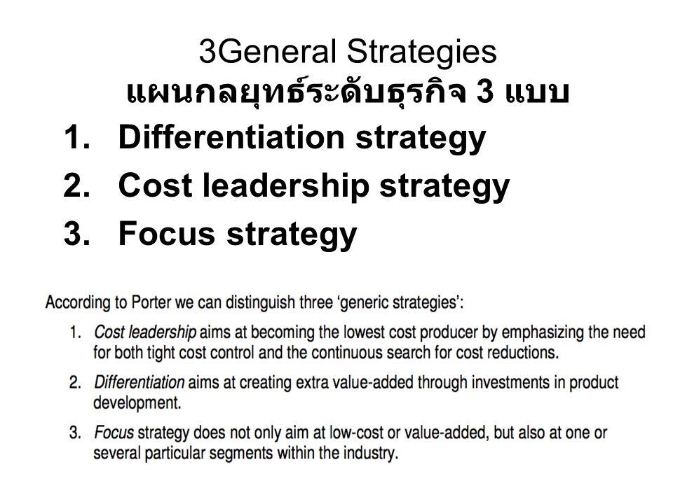 3General Strategies แผนกลยุทธ์ระดับธุรกิจ 3 แบบ
