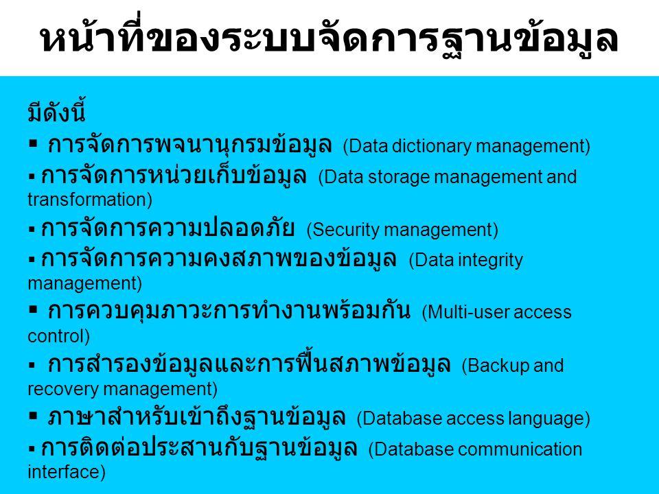 หน้าที่ของระบบจัดการฐานข้อมูล