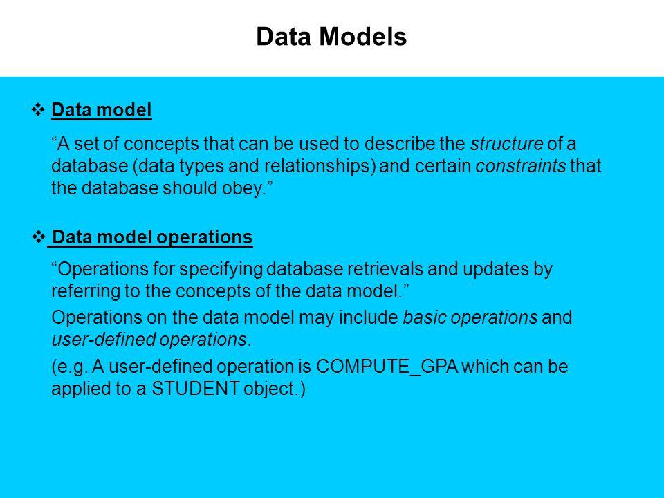 Data Models Data model.