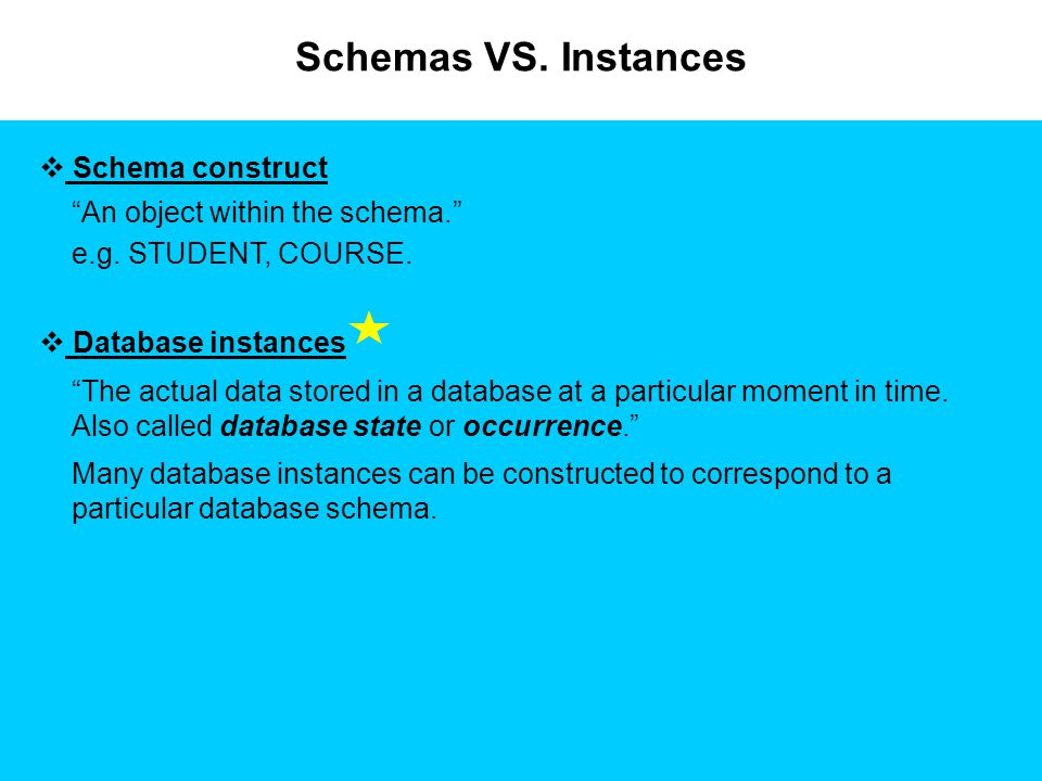 Schemas VS. Instances Schema construct An object within the schema.