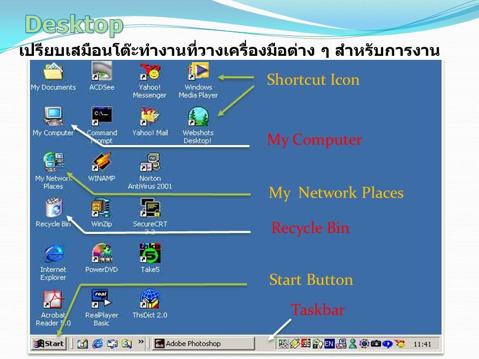 Desktop เปรียบเสมือนโต๊ะทำงานที่วางเครื่องมือต่าง ๆ สำหรับการงาน