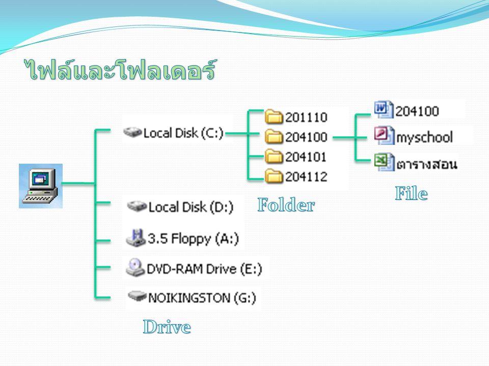 ไฟล์และโฟลเดอร์ File Folder Drive
