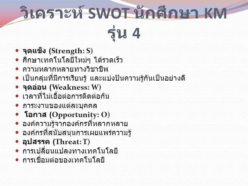 วิเคราะห์ SWOT นักศึกษา KM รุ่น 4