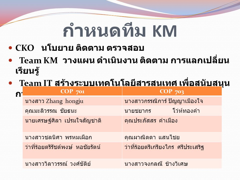 กำหนดทีม KM CKO นโบยาย ติดตาม ตรวจสอบ