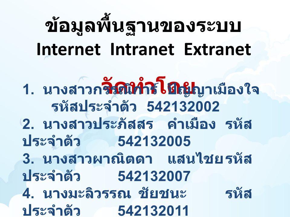 ข้อมูลพื้นฐานของระบบ Internet Intranet Extranet