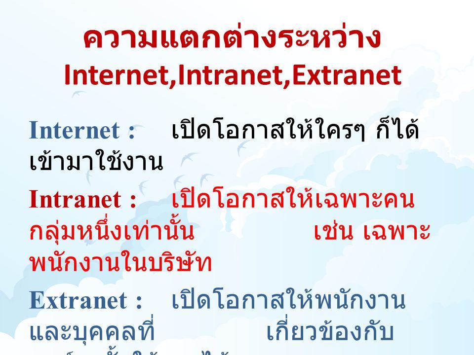 ความแตกต่างระหว่าง Internet,Intranet,Extranet