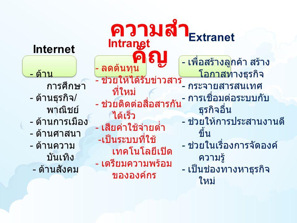 ความสำคัญ Internet Intranet Extranet - ด้านการศึกษา