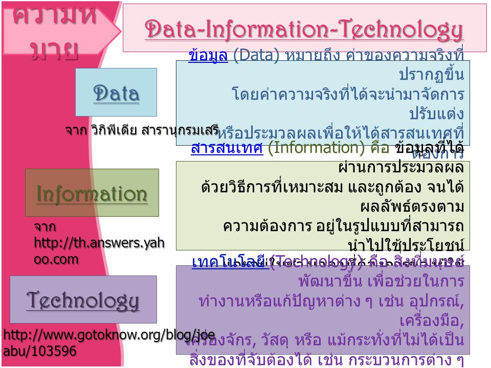 Data-Information-Technology