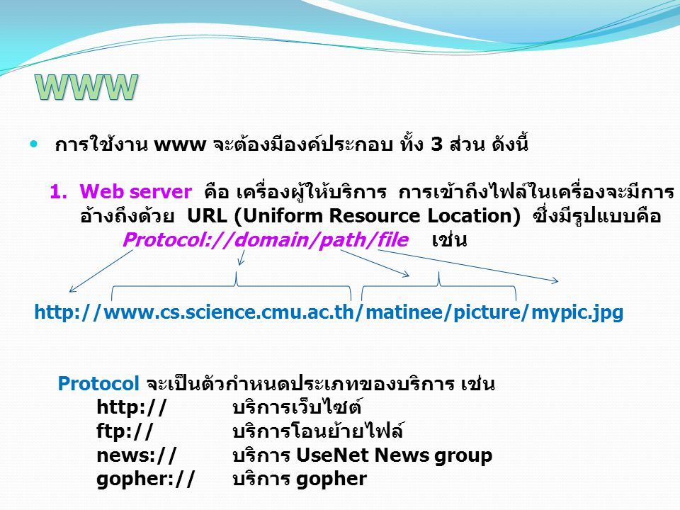 WWW Protocol://domain/path/file เช่น