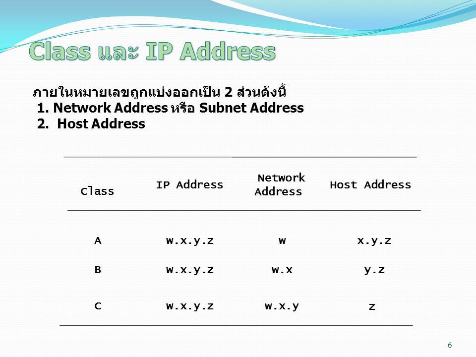 Class และ IP Address ภายในหมายเลขถูกแบ่งออกเป็น 2 ส่วนดังนี้