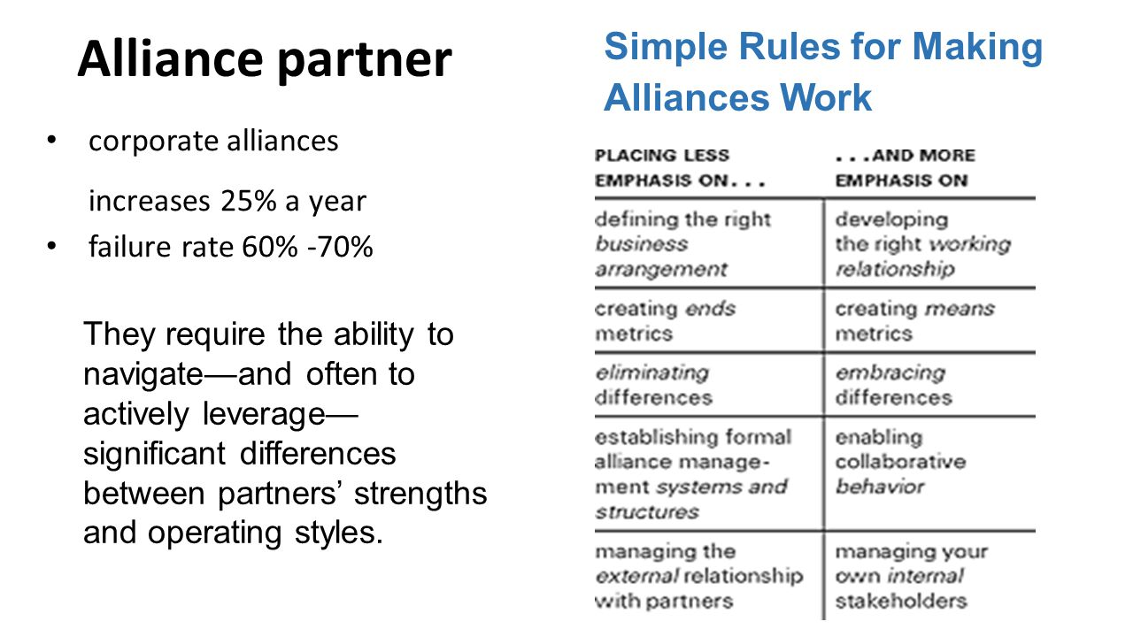 Alliance partner Simple Rules for Making Alliances Work