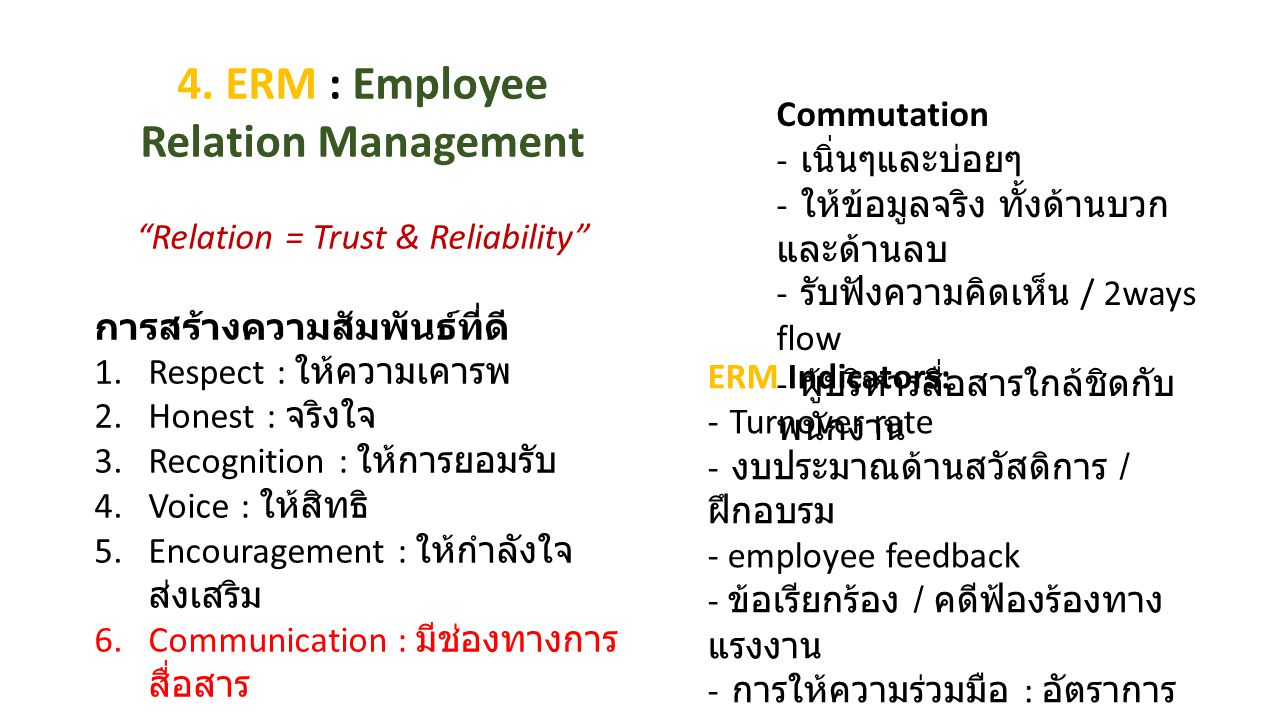 4. ERM : Employee Relation Management