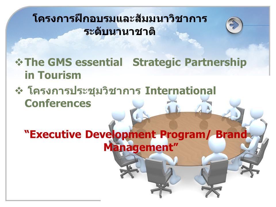 โครงการฝึกอบรมและสัมมนาวิชาการระดับนานาชาติ