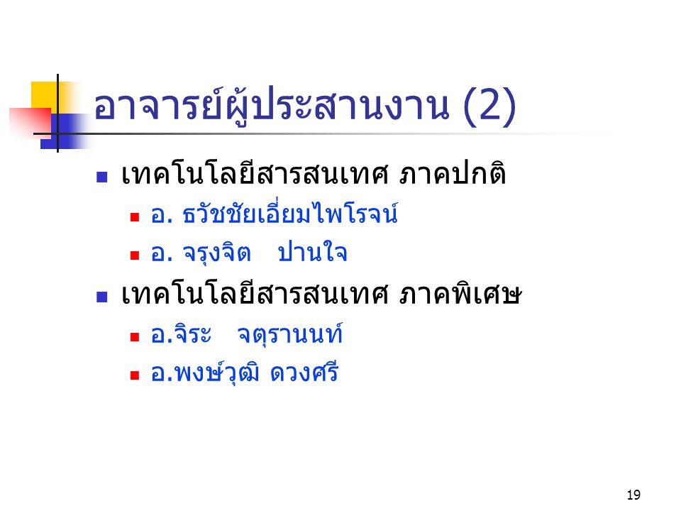 อาจารย์ผู้ประสานงาน (2)