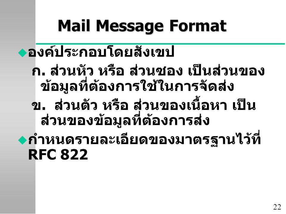 Mail Message Format องค์ประกอบโดยสังเขป